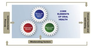 overall-oral-health