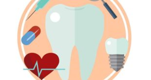 Are caries linked to political regime